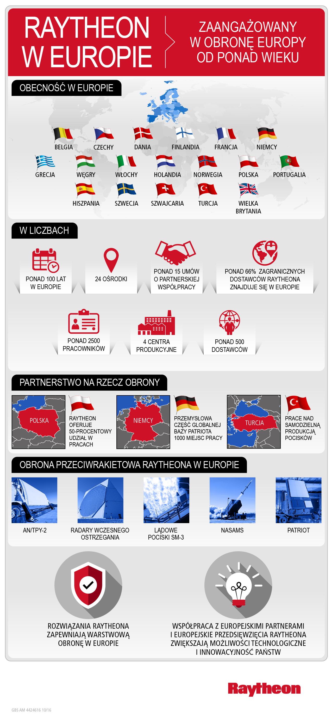 Raytheon w Europie